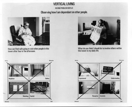 Stephen Willats: Vertical Living